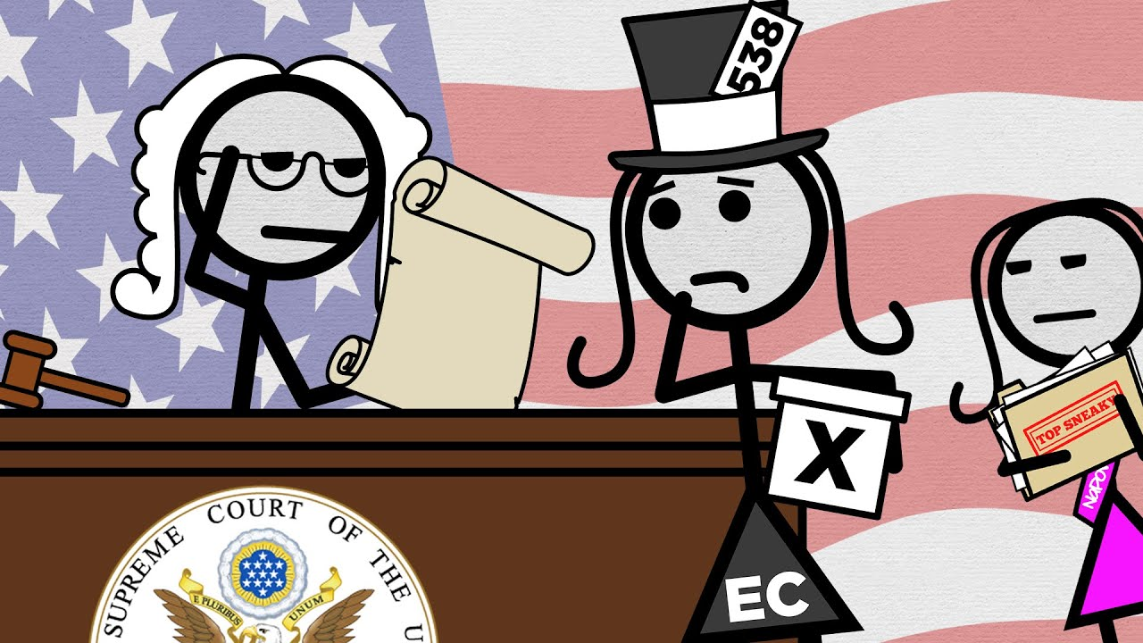 Supreme Court Rules on Faithless Electors in the Electoral College HD quality image