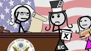 Supreme Court Rules on Faithless Electors in the Electoral College MD quality image