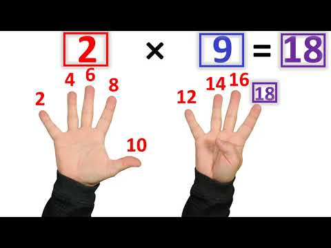 The Fastest Way to Learn Multiplication Facts MQ quality image
