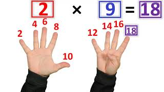 The Fastest Way to Learn Multiplication Facts MD quality image